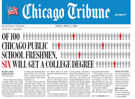 Chicago Tribune Front Page April 6, 2006