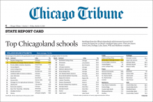 UChicago Charter 2nd in Chicago for students going to college within one year of high school graduation