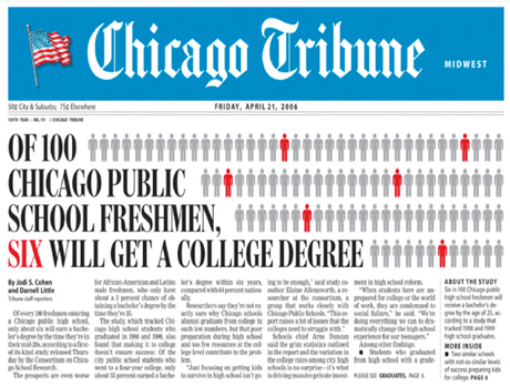 Chicago Tribune Headline